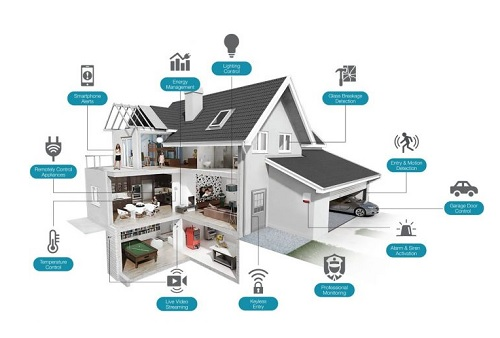 In Italia sempre più smart home